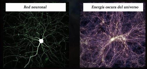red-neuronal-crear-realidad-buscandotucamino